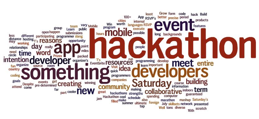 Hackathon Tag Cloud
